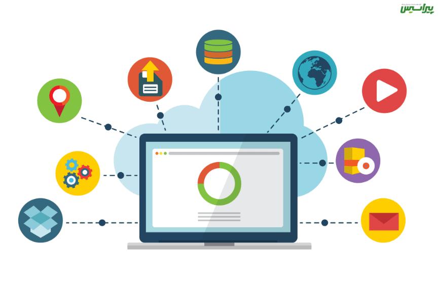 ارزیابی شبکه از طریق سرویس های ابری